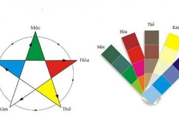 Chọn màu sắc theo tuổi hợp mệnh phong thủy quan trọng như thế nào?
